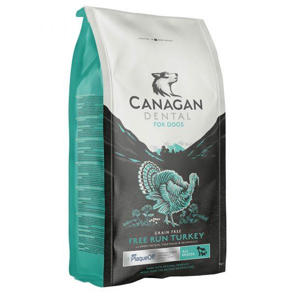 Canagan-Free-Run-Turkey